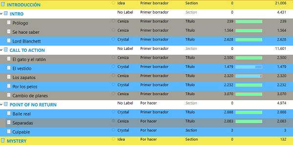 Captura de pantalla del programa Scrivener en el que se detallan los capítulos y se ve que ya llevo escritos 10 de ellos.